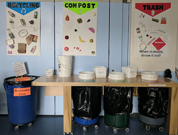 A sorting station in a cafeteria with receptacles and signs for recycling, compost, and trash