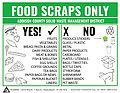 Food Scrap Sticker
