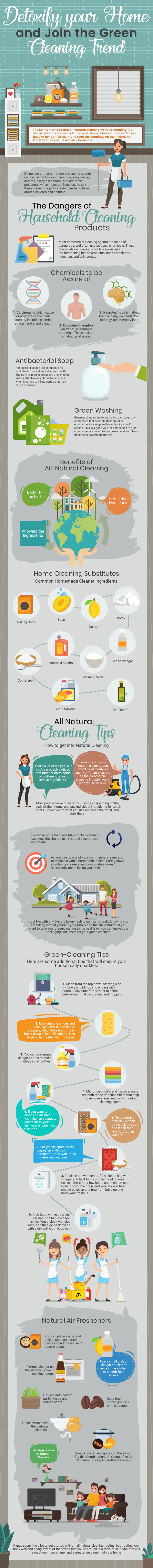 Less-toxic cleaning products - ACSWMD